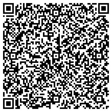 QR-код с контактной информацией организации РОДНЫЕ ПЕНАТЫ