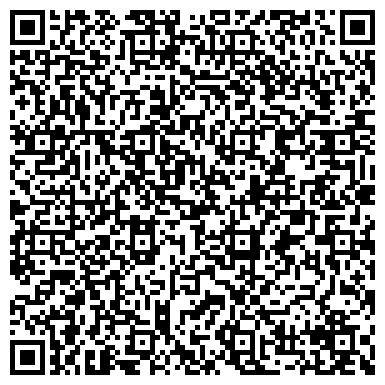 QR-код с контактной информацией организации ПРЕПОДАВАНИЕ ИСТОРИИ В ШКОЛЕ