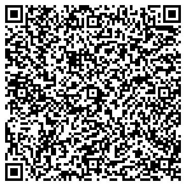 QR-код с контактной информацией организации BRAND POWER GENERATOR