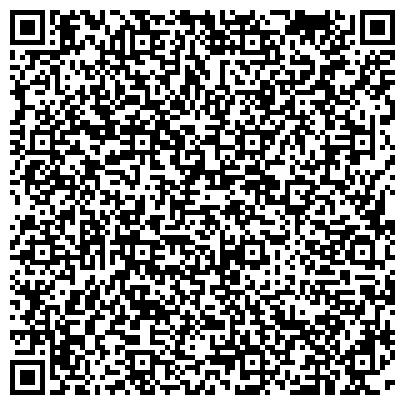 QR-код с контактной информацией организации Институт Сравнительных Социальных Исследований «CESSI»