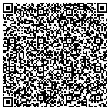 QR-код с контактной информацией организации НЕВИНПАТ АГЕНТСТВО ПАТЕНТНЫХ ПОВЕРЕННЫХ