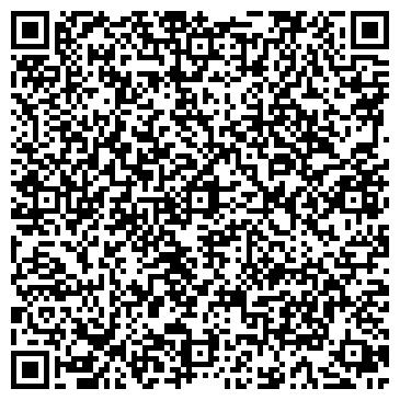QR-код с контактной информацией организации АРЕНА ПРИНТ
