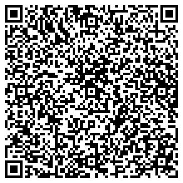 QR-код с контактной информацией организации НЕВСКИЕ БЕРЕГА КОНДИТЕРСКИЙ КОМБИНАТ, ОАО