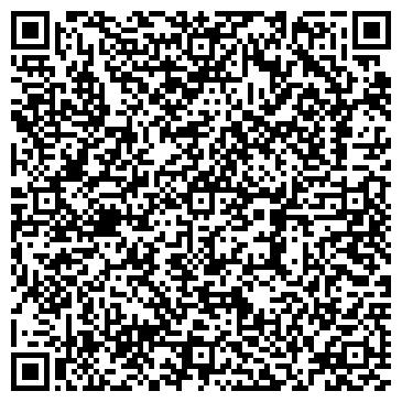 QR-код с контактной информацией организации МЕДИЦИНСКИЙ ЖЕНСКИЙ ЦЕНТР