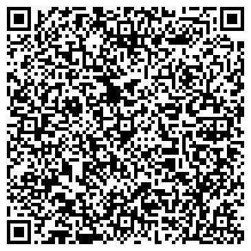 QR-код с контактной информацией организации АВТОМАТИКА ВОРОТНЫЕ СИСТЕМЫ, ООО
