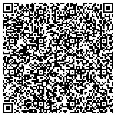 QR-код с контактной информацией организации КРАСНОГВАРДЕЙСКОГО РАЙОНА АМБУЛАТОРНО-НАРКОЛОГИЧЕСКОЕ ОТДЕЛЕНИЕ ПРИ МНД № 1