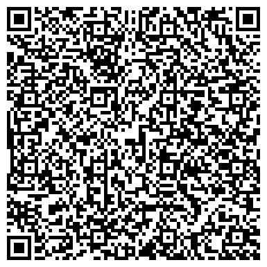 QR-код с контактной информацией организации МЕЖРАЙОННЫЙ НАРКОЛОГИЧЕСКИЙ ДИСПАНСЕР № 1