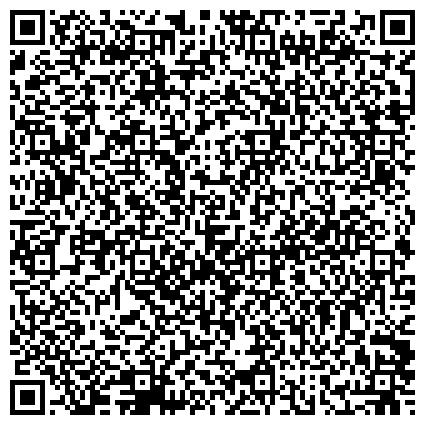 QR-код с контактной информацией организации ИСТОРИЧЕСКИЕ ХРОНИКИ С НИКОЛАЕМ СВАНИДЗЕ