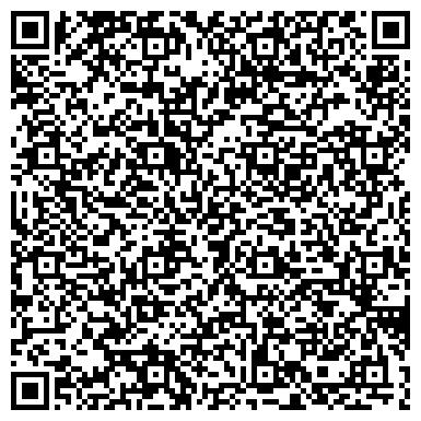 QR-код с контактной информацией организации АКАДЕМИЧЕСКИЙ СБЕРЕГАТЕЛЬНЫЙ БАНК РОССИИ