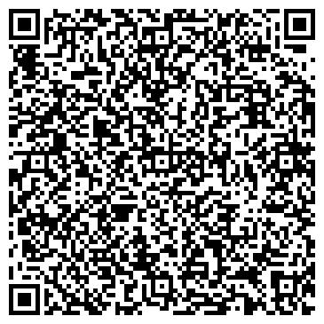 QR-код с контактной информацией организации СБЕРБАНК РОССИИ, ОПЕРУ