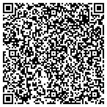 QR-код с контактной информацией организации НЕЗАВИСИМЫЙ БАНК РАЗВИТИЯ КБ