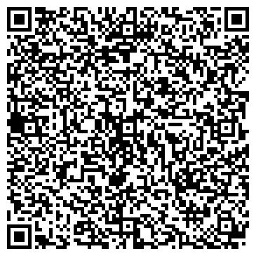 QR-код с контактной информацией организации Маркетинговые исследования