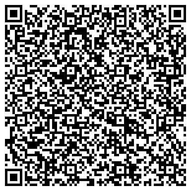 QR-код с контактной информацией организации ПЕТРОДВОРЦОВЫЙ РАЙОН ЖКС ДОМОУПРАВЛЕНИЕ № 7