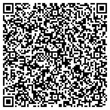 QR-код с контактной информацией организации СОВЕТ ГРИНПИС