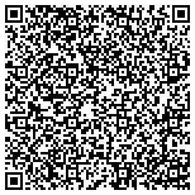 QR-код с контактной информацией организации ПРИ НИИ ГЕМАТОЛОГИИ И ТРАНСФУЗИОЛОГИИ КОНСУЛЬТАТИВНО-ПОЛИКЛИНИЧЕСКОЕ ОТДЕЛЕНИЕ