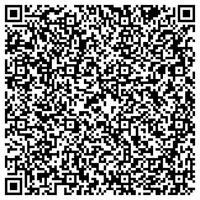 QR-код с контактной информацией организации АГРО КОМЕРСИО ПАЛАСИОС МАРКЕС ПАЛЬМАР К ПРЕДСТАВИТЕЛЬСТВО