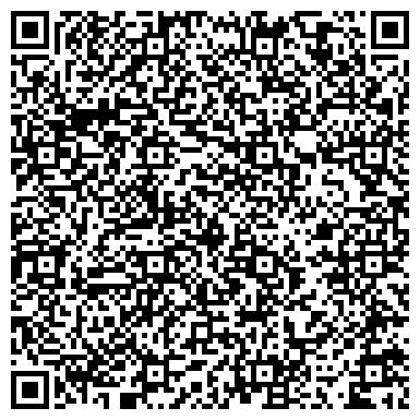 QR-код с контактной информацией организации АПАТИТСКИЙ МОЛОЧНЫЙ КОМБИНАТ, ОАО
