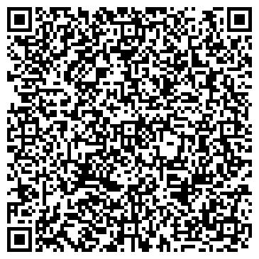 QR-код с контактной информацией организации ООО «Ботик-технологии»