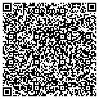 QR-код с контактной информацией организации БЕЛОМОРСКИЕ ПЕТРОГЛИФЫ БЕЛОМОРСКИЙ РАЙОННЫЙ КРАЕВЕДЧЕСКИЙ МУЗЕЙ
