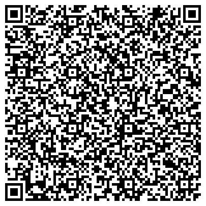 QR-код с контактной информацией организации ПЕТЕРБУРГСКАЯ СБЫТОВАЯ КОМПАНИЯ ОАО НОВОЛАДОЖСКОЕ МЕЖРАЙОННОЕ ОТДЕЛЕНИЕ