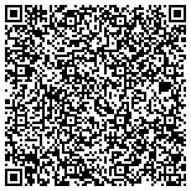 QR-код с контактной информацией организации КИРОВСКИЕ ГОРОДСКИЕ ЭЛЕКТРИЧЕСКИЕ СЕТИ ФИЛИАЛ ОАО ЛОЭСК