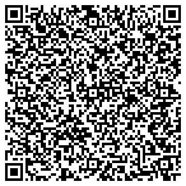 QR-код с контактной информацией организации ОКСАНПРИБОР КОНЦЕРН КИРОВСКИЙ ФИЛИАЛ