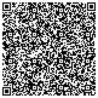 QR-код с контактной информацией организации ИНСТИТУТ СОЦИАЛЬНО-ЭКОНОМИЧЕСКИХ ПРОБЛЕМ НАРОДОНАСЕЛЕНИЯ РАН