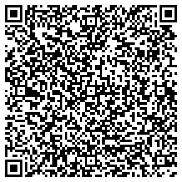 QR-код с контактной информацией организации НЕВСКИЕ БЕРЕГА АГЕНТСТВО НЕДВИЖИМОСТИ