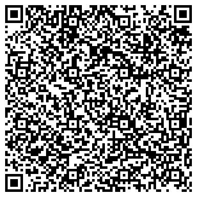 QR-код с контактной информацией организации МЕЖДУНАРОДНЫЙ НИИ ПРОБЛЕМ УПРАВЛЕНИЯ