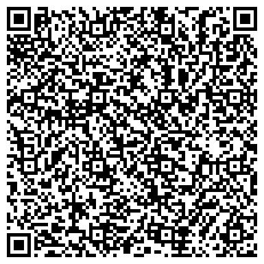 QR-код с контактной информацией организации НИИ СИСТЕМНЫХ ИССЛЕДОВАНИЙ РАН