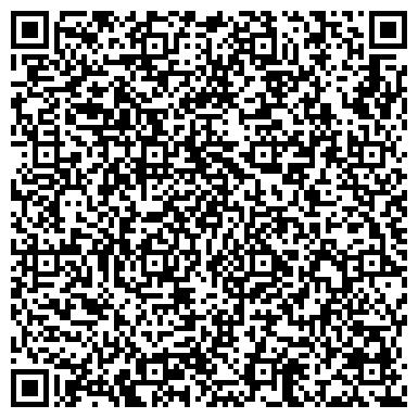 QR-код с контактной информацией организации СОВЕТ ПО ИЗУЧЕНИЮ ПРОИЗВОДИТЕЛЬНЫХ СИЛ, ГНИУ