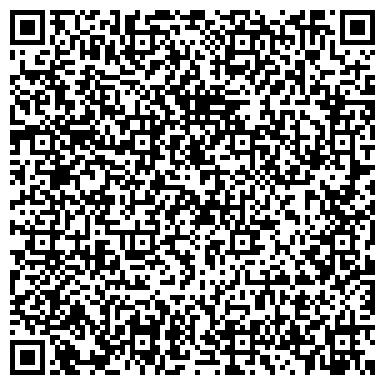 QR-код с контактной информацией организации ФИЗИКО-ТЕХНОЛОГИЧЕСКИЙ ИНСТИТУТ РАН