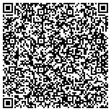 QR-код с контактной информацией организации МЕДИЦИНСКИЙ ЭКОЛОГИЧЕСКИЙ ЦЕНТР