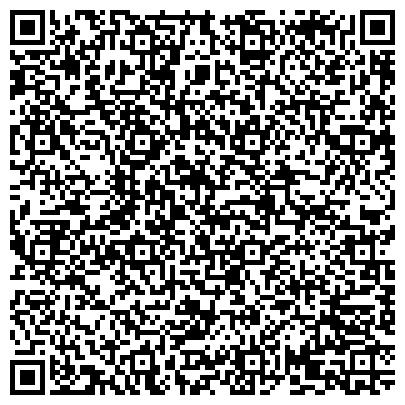 QR-код с контактной информацией организации ПЕРЕЖОГИНА Е. Н. НОТАРИУС СВЕТЛОГОРСКОГО НОТАРИАЛЬНОГО ОКРУГА