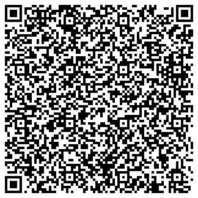 QR-код с контактной информацией организации Администрации Советского городского округа