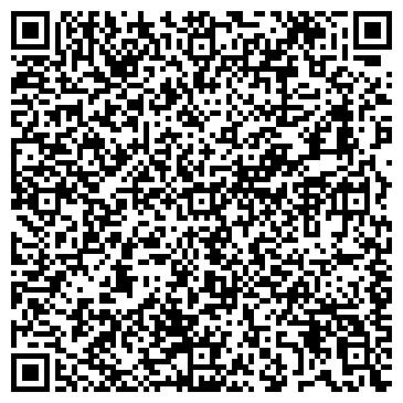 QR-код с контактной информацией организации СЕКРЕТЫ ПУТЕШЕСТВИЙ