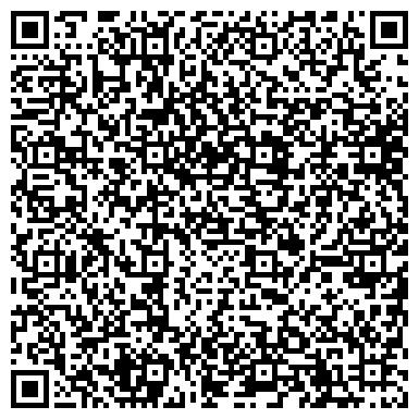 QR-код с контактной информацией организации РИКОМ ДОЧЕРНЕЕ ОХРАННОЕ ПРЕДПРИЯТИЕ ЗАО СПЕЦАВТОМАТИКА