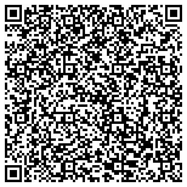 QR-код с контактной информацией организации ПРИБАЛТИЙСКАЯ Ж/Д ВАГОННОЕ ДЕПО Г. ЧЕРНЯХОВСК