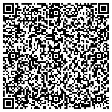 QR-код с контактной информацией организации НЕФТЕБАЗА ЧЕРНЯХОВСК ФИЛИАЛ