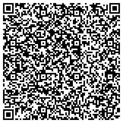 QR-код с контактной информацией организации ШЕКСНИНСКИЙ РАЙПОТРЕБСОЮЗ