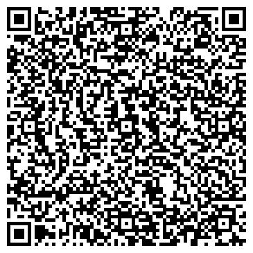 QR-код с контактной информацией организации ШЕКСНИНСКИЙ МАСЛОЗАВОД