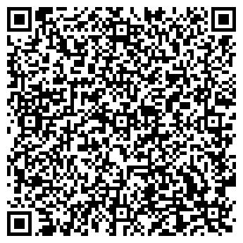 QR-код с контактной информацией организации ITPROGROUP