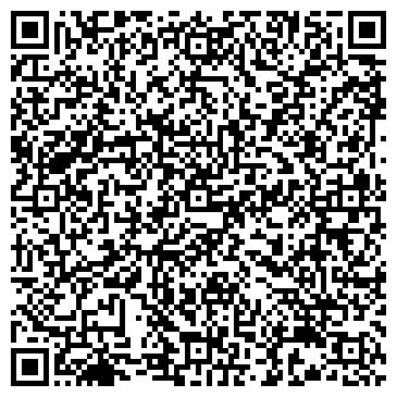 QR-код с контактной информацией организации РУССКОЕ РАДИО - ПЯТИГОРСК