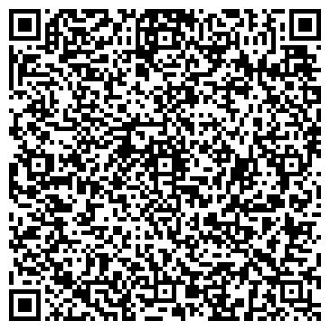 QR-код с контактной информацией организации ГОРОД СОЛНЦА