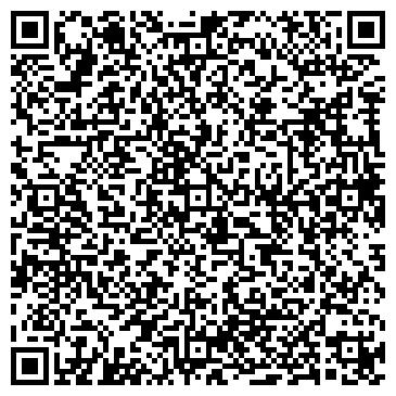 QR-код с контактной информацией организации ЮГТЕПЛОЭНЕРГОСТРОЙ