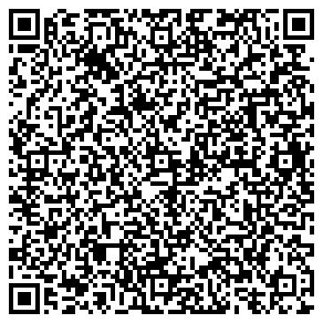 QR-код с контактной информацией организации АРДОНСКИЙ МУЗЕЙ КУЛЬТУРЫ, ПРОСВЕЩЕНИЯ