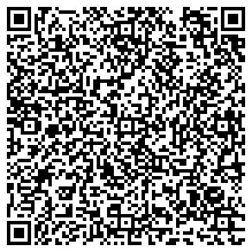 QR-код с контактной информацией организации СЕВОСЕТИННЕФТЕГАЗПРОМ КОНЦЕРН, ГП