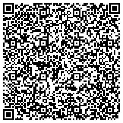 QR-код с контактной информацией организации ПРОТИВОЗОБНЫЙ РЕСПУБЛИКАНСКИЙ ДИСПАНСЕР МИНЗДРАВА СЕВЕРО-ОСЕТИНСКОЙ АССР