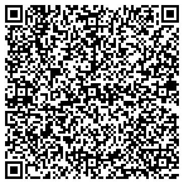 QR-код с контактной информацией организации Биолого-химический факультет
