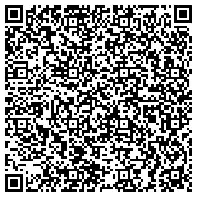 QR-код с контактной информацией организации СТАВРОПОЛЬПРОМВЕНТИЛЯЦИЯ ВЛАДИКАВКАЗСКОЕ, МУ